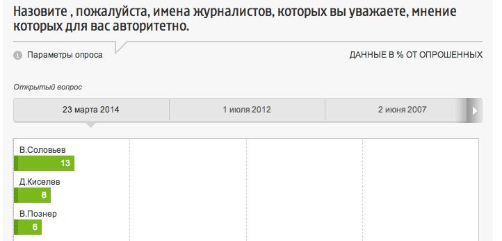 Skärmavbild 2014-04-02 kl. 16.13.09